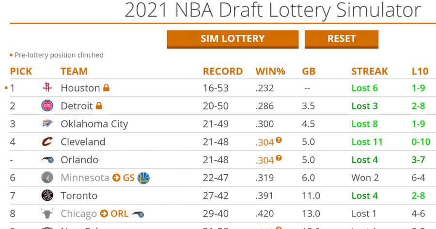 50 simulasi lotere draft NBA: Beginilah nasib Timberwolves